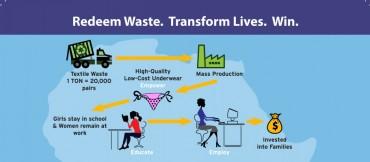 Redeem-Waste.-Transform-Lives.-Win