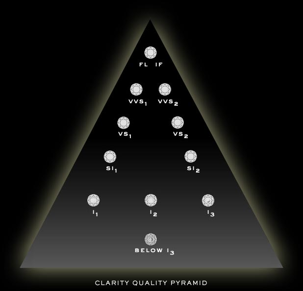 diamond pyramid