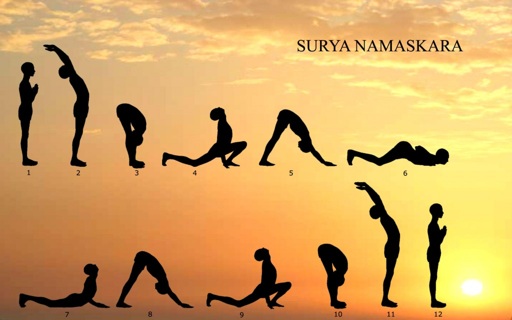 Surya Namaskar (Sun Salutations)